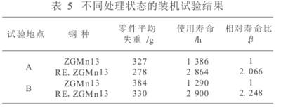表格3.jpg